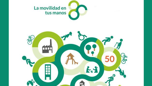 Esquema de movilidad sostenible